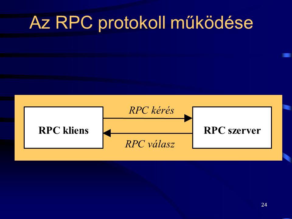 Az RPC protokoll működése