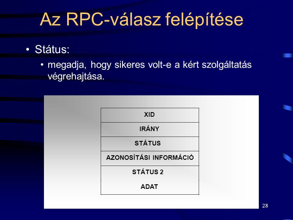 Az RPC-válasz felépítése