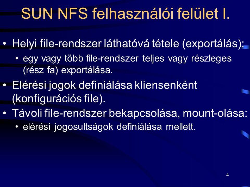 SUN NFS felhasználói felület I.