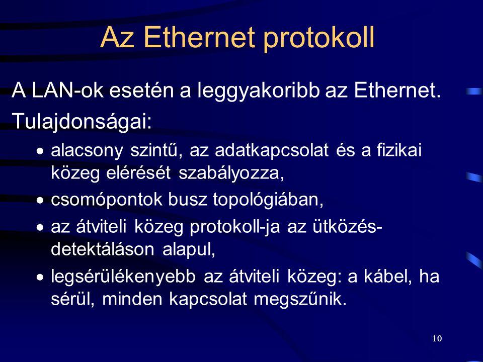 Az Ethernet protokoll A LAN-ok esetén a leggyakoribb az Ethernet.