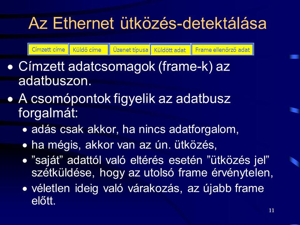 Az Ethernet ütközés-detektálása