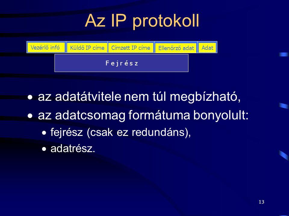 Az IP protokoll az adatátvitele nem túl megbízható,