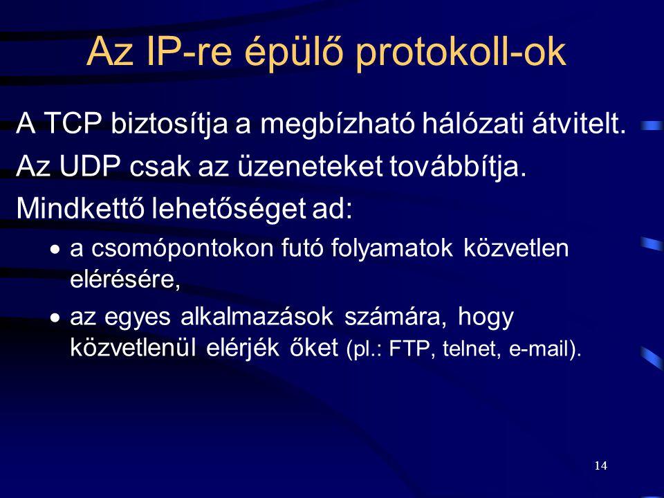 Az IP-re épülő protokoll-ok