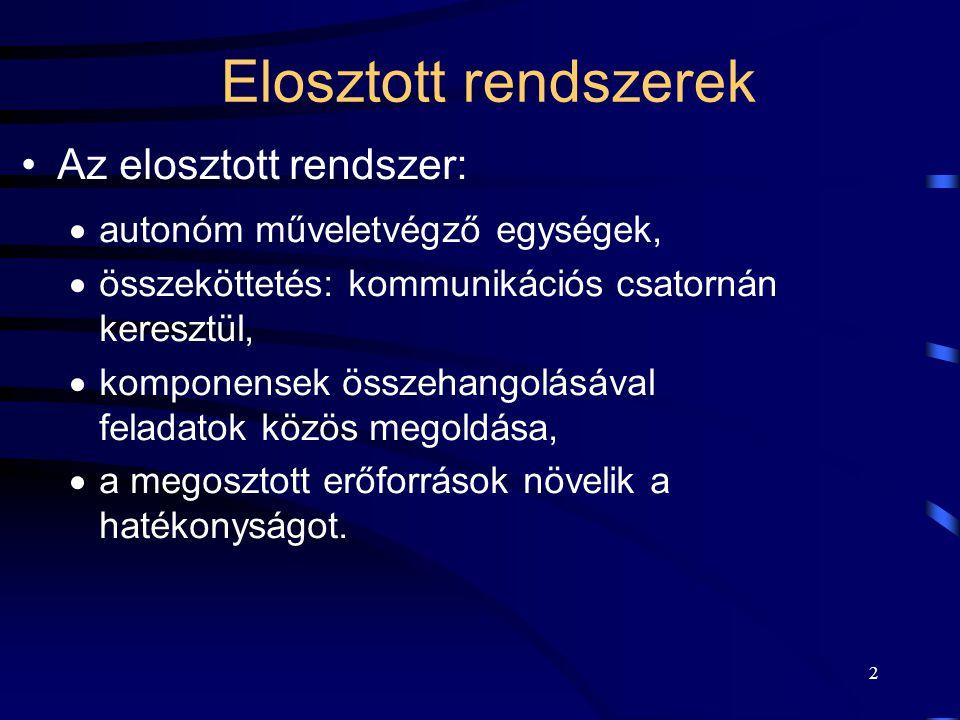 Elosztott rendszerek Az elosztott rendszer: