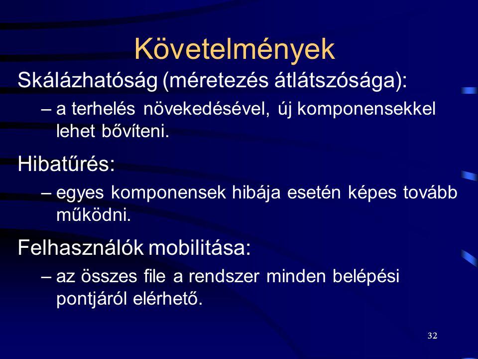 Követelmények Skálázhatóság (méretezés átlátszósága): Hibatűrés: