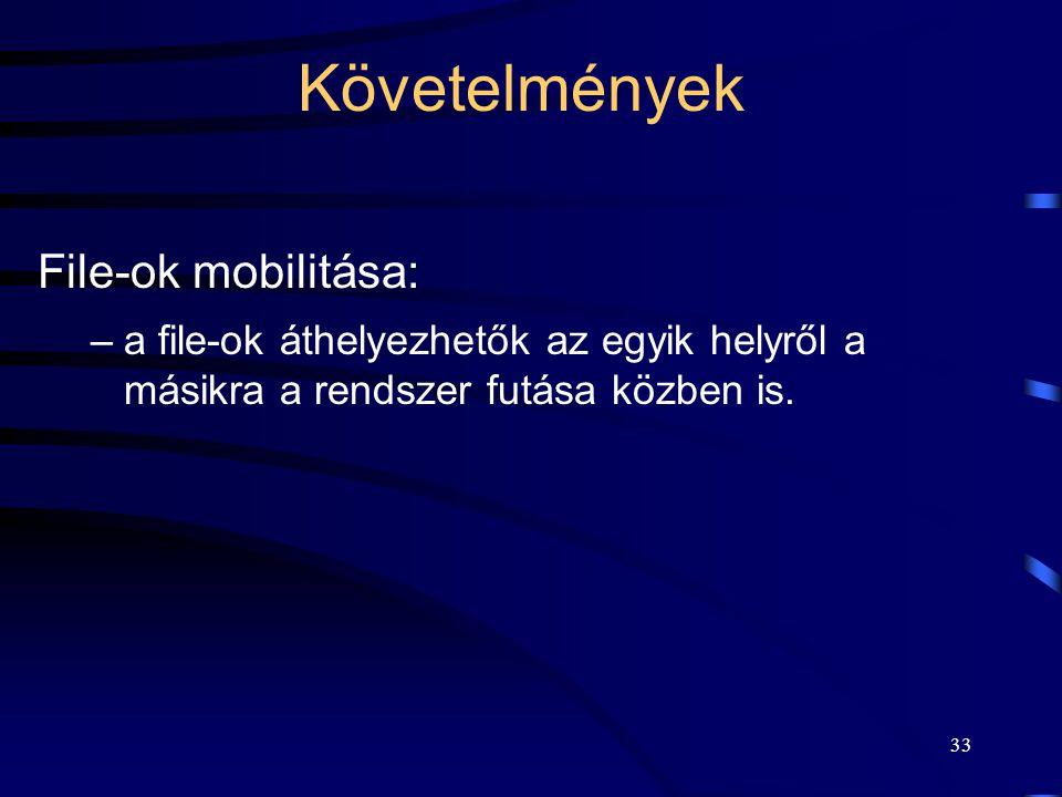 Követelmények File-ok mobilitása: