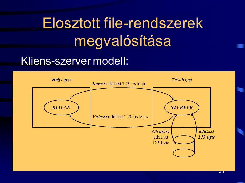 Elosztott file-rendszerek megvalósítása