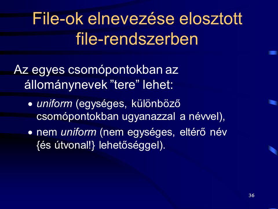 File-ok elnevezése elosztott file-rendszerben