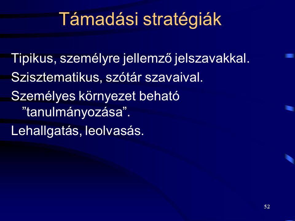 Támadási stratégiák Tipikus, személyre jellemző jelszavakkal.