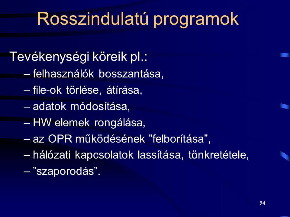 Rosszindulatú programok