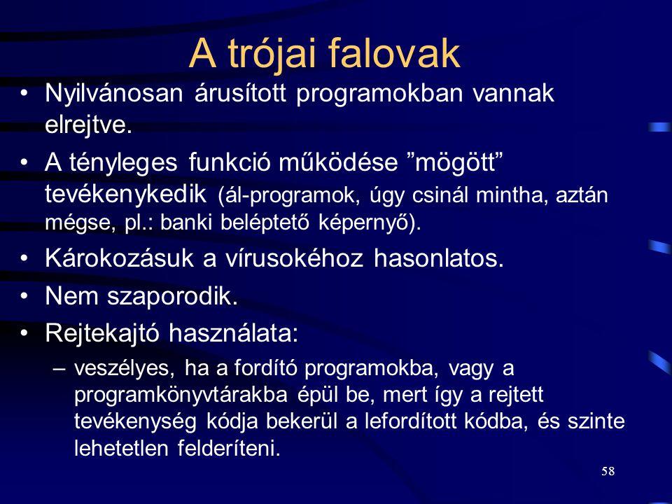 A trójai falovak Nyilvánosan árusított programokban vannak elrejtve.