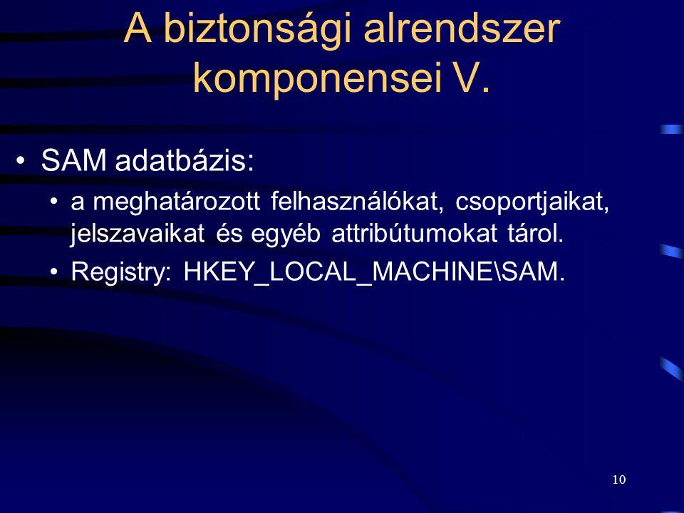 A biztonsági alrendszer komponensei V.