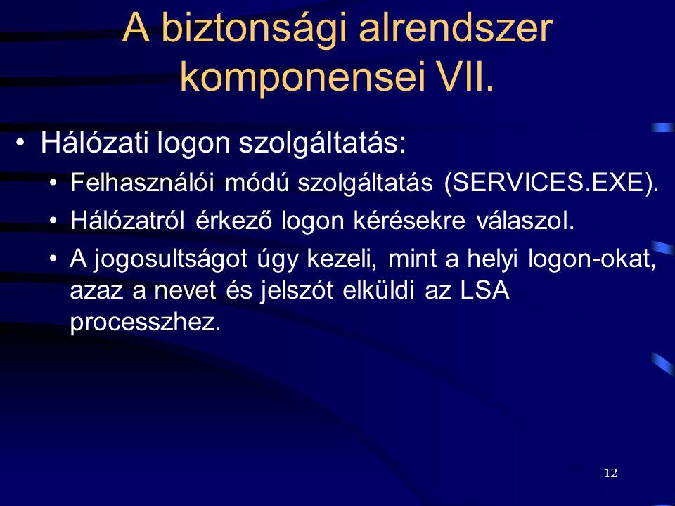 A biztonsági alrendszer komponensei VII.