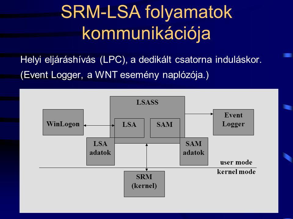 SRM-LSA folyamatok kommunikációja