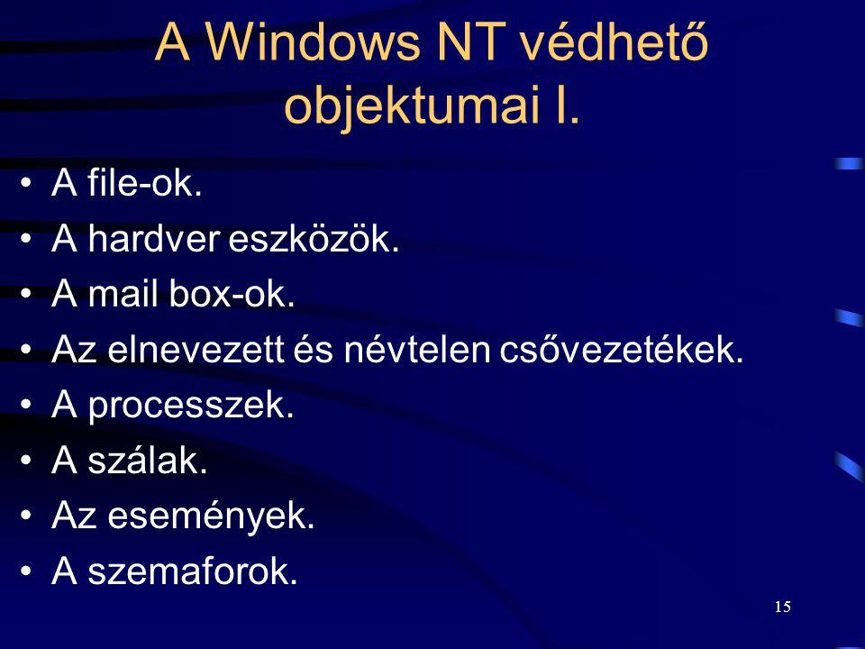 A Windows NT védhető objektumai I.