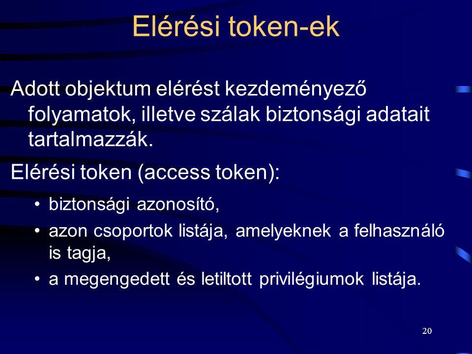 Elérési token-ek Adott objektum elérést kezdeményező folyamatok, illetve szálak biztonsági adatait tartalmazzák.