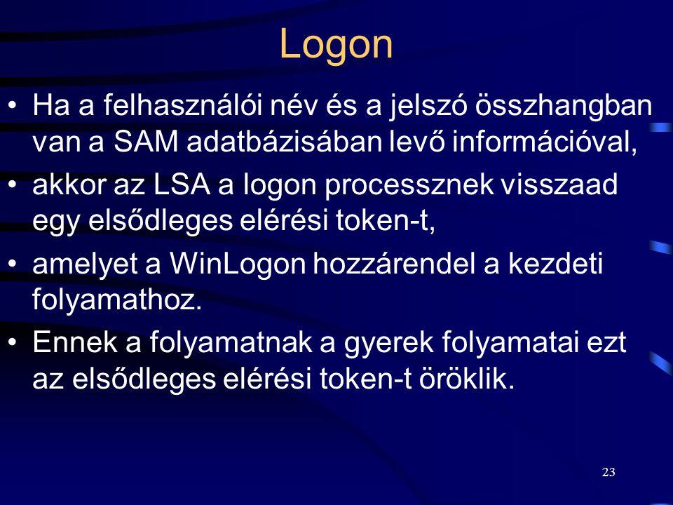 Logon Ha a felhasználói név és a jelszó összhangban van a SAM adatbázisában levő információval,
