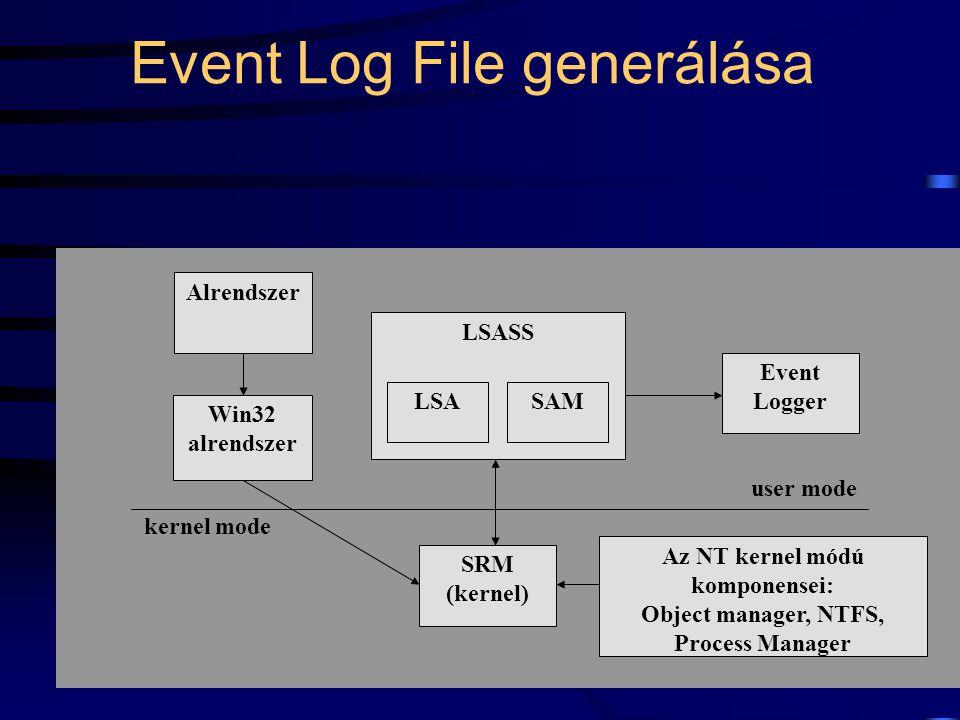 Event Log File generálása