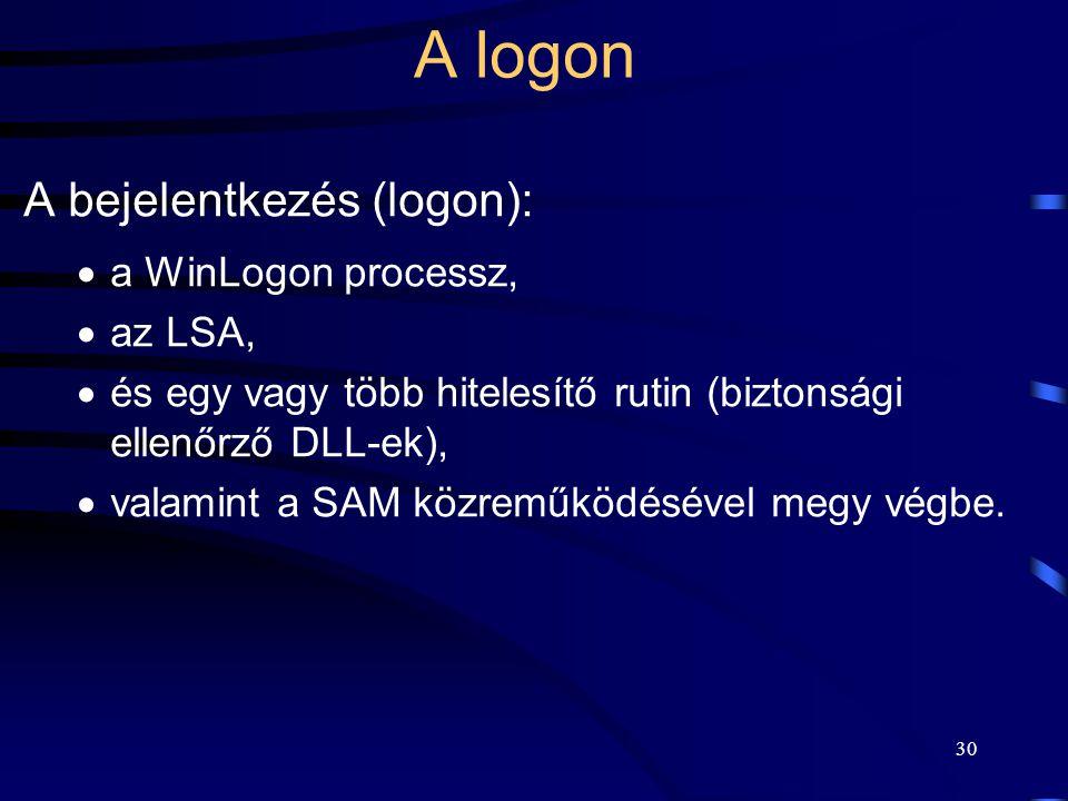 A logon A bejelentkezés (logon): a WinLogon processz, az LSA,