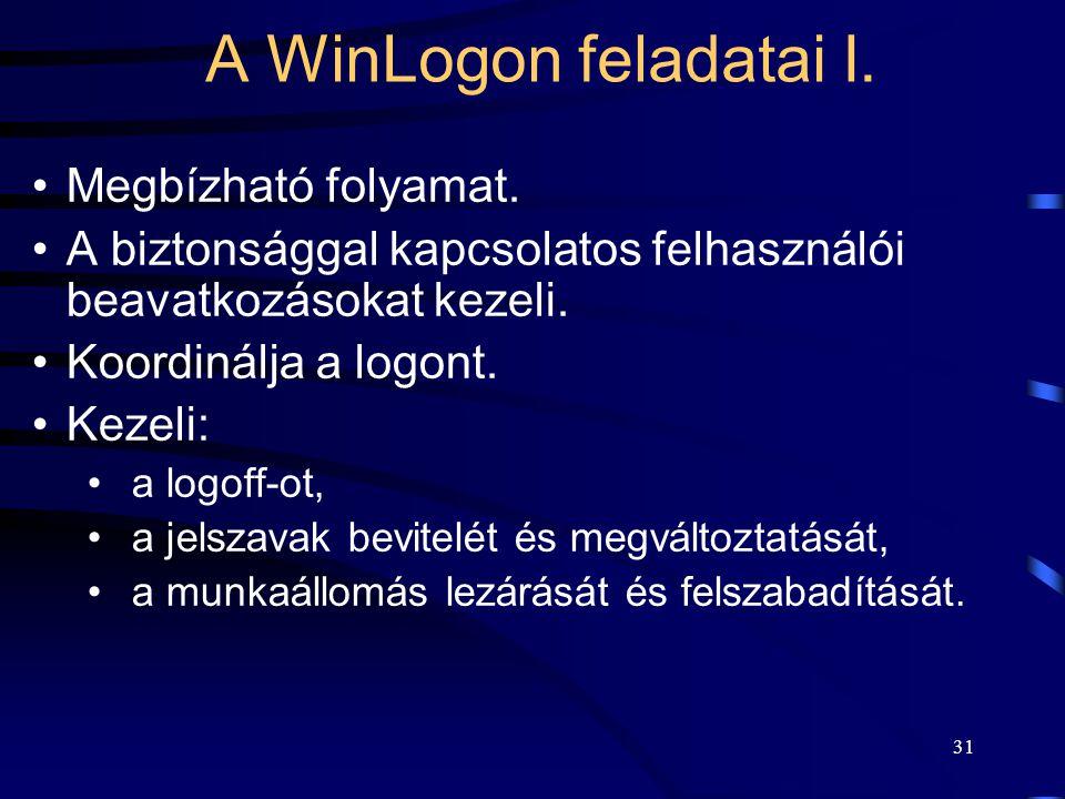 A WinLogon feladatai I. Megbízható folyamat.