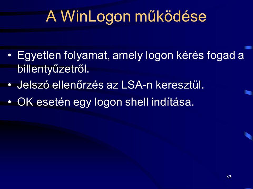 A WinLogon működése Egyetlen folyamat, amely logon kérés fogad a billentyűzetről. Jelszó ellenőrzés az LSA-n keresztül.