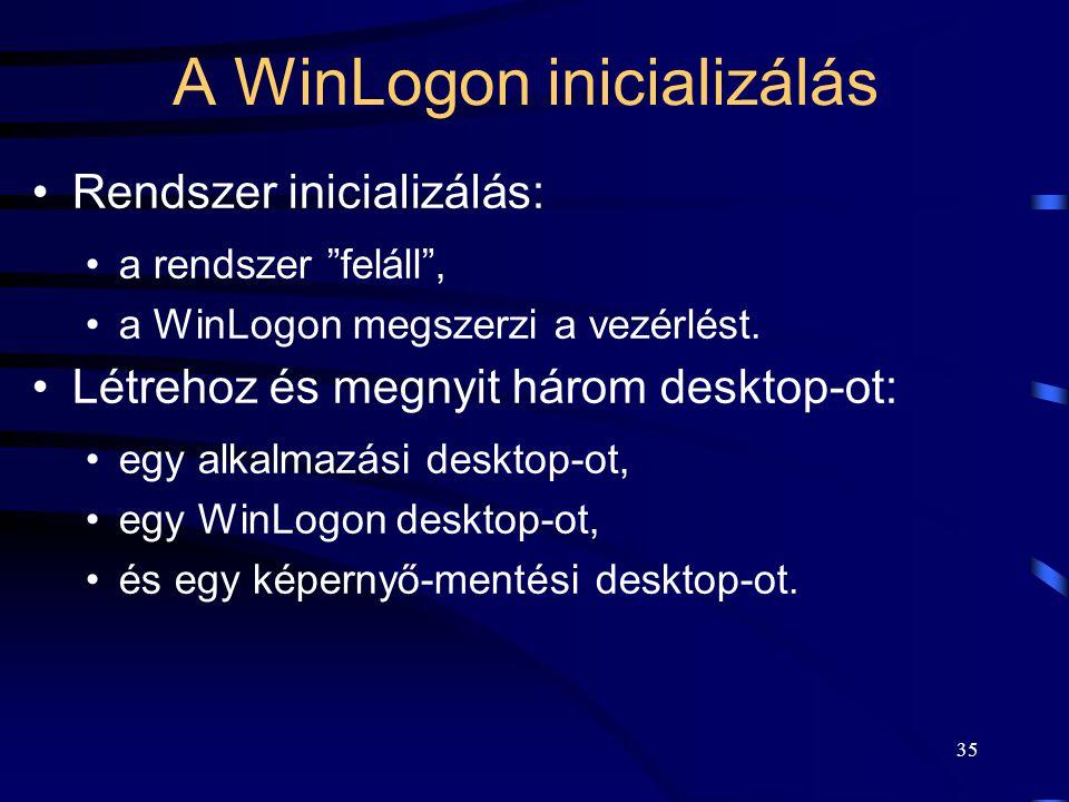 A WinLogon inicializálás