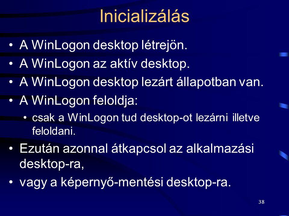 Inicializálás A WinLogon desktop létrejön.