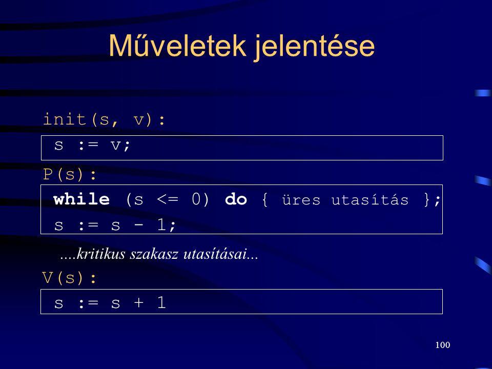 Műveletek jelentése init(s, v): s := v; P(s):