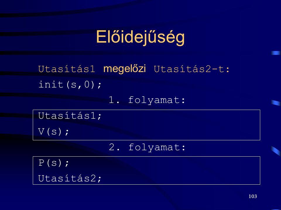 Előidejűség Utasítás1 megelőzi Utasítás2-t: init(s,0); 1. folyamat: