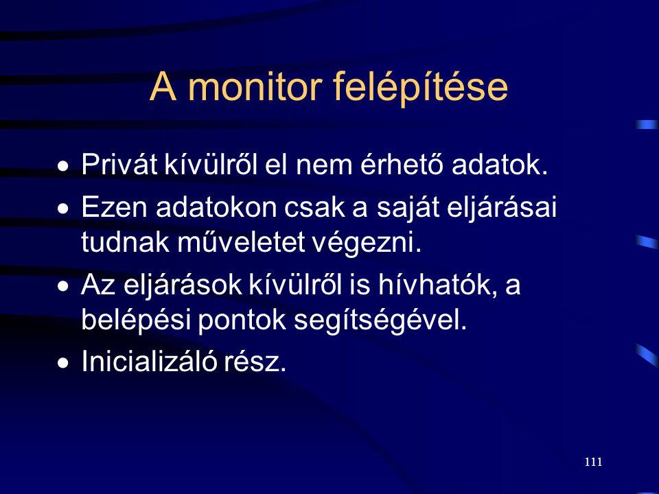 A monitor felépítése Privát kívülről el nem érhető adatok.
