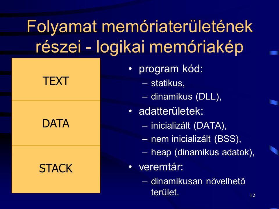Folyamat memóriaterületének részei - logikai memóriakép
