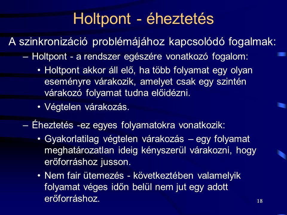 Holtpont - éheztetés A szinkronizáció problémájához kapcsolódó fogalmak: Holtpont - a rendszer egészére vonatkozó fogalom:
