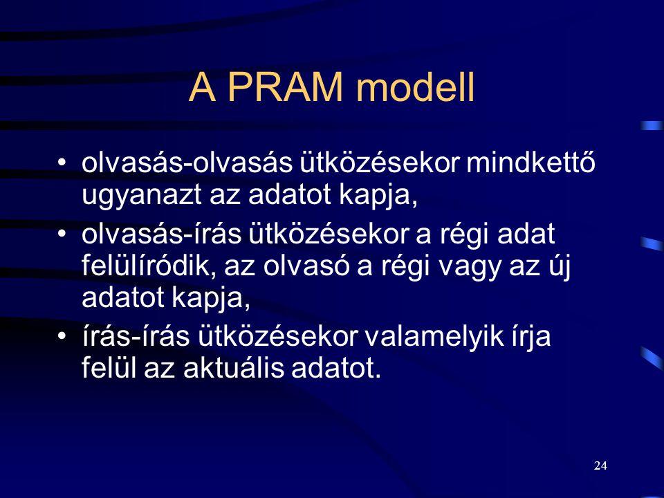 A PRAM modell olvasás-olvasás ütközésekor mindkettő ugyanazt az adatot kapja,