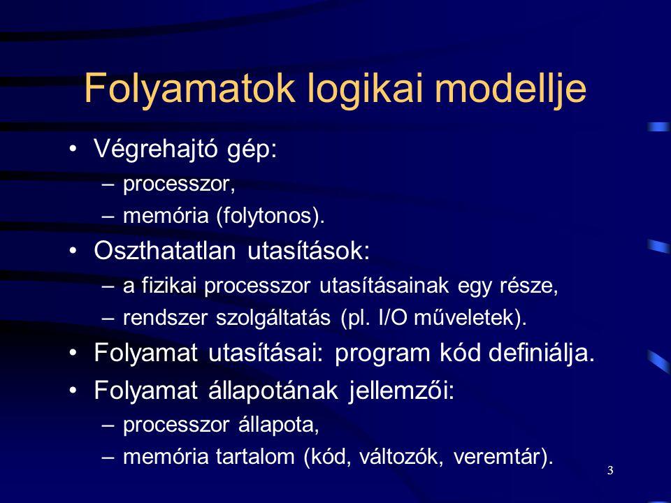 Folyamatok logikai modellje