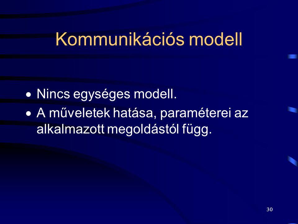 Kommunikációs modell Nincs egységes modell.