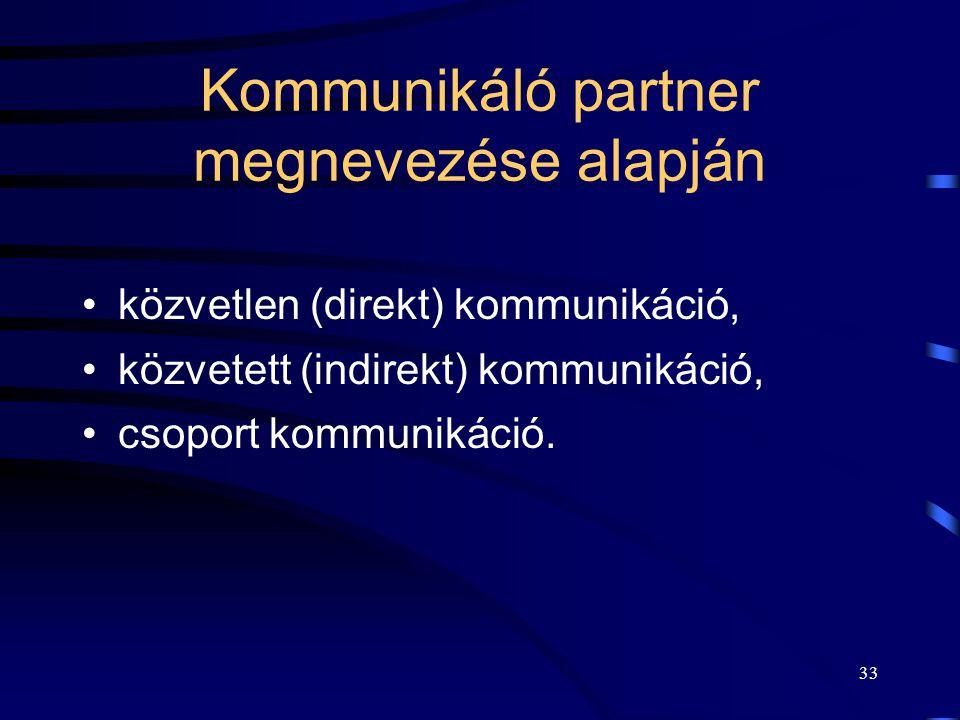 Kommunikáló partner megnevezése alapján