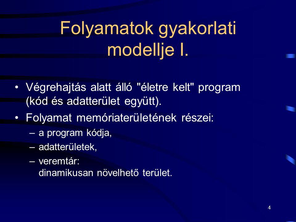 Folyamatok gyakorlati modellje I.
