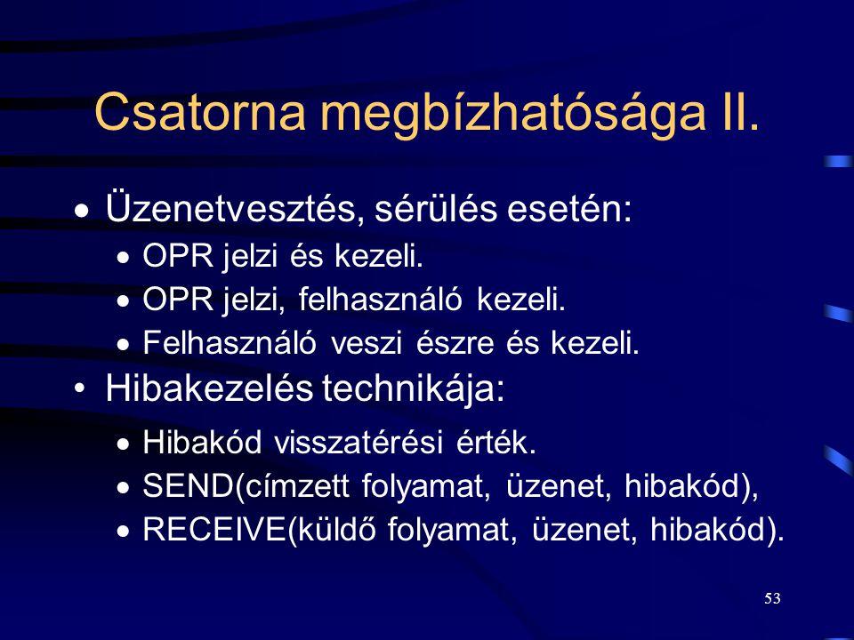 Csatorna megbízhatósága II.