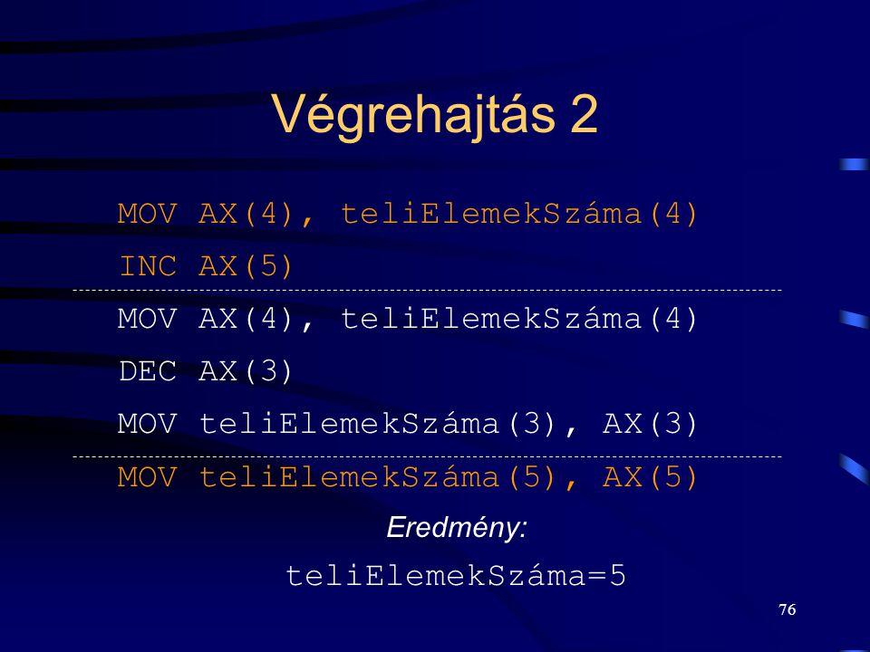 Végrehajtás 2 MOV AX(4), teliElemekSzáma(4) INC AX(5) DEC AX(3)