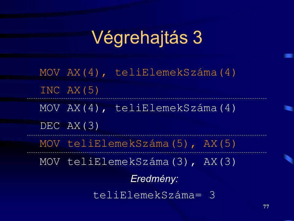 Végrehajtás 3 MOV AX(4), teliElemekSzáma(4) INC AX(5) DEC AX(3)