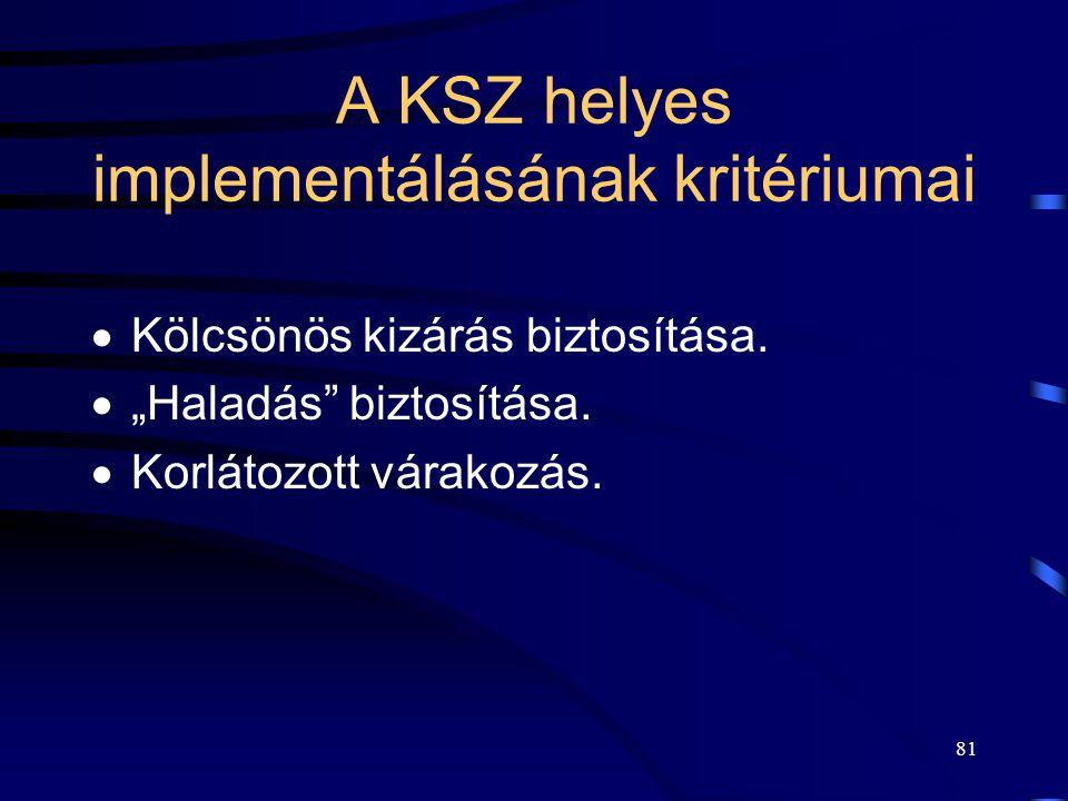 A KSZ helyes implementálásának kritériumai