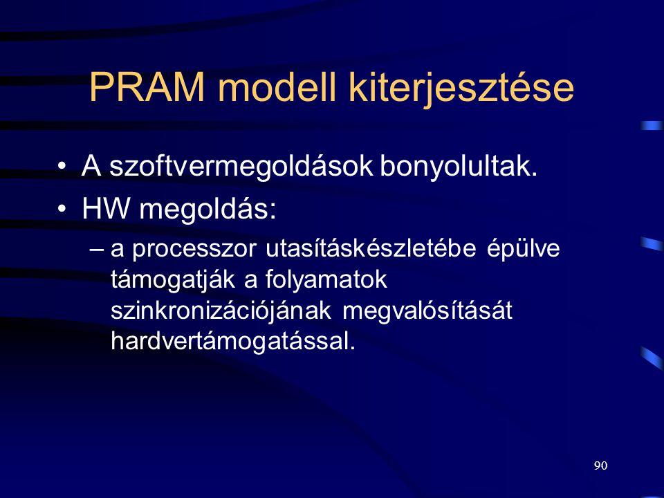 PRAM modell kiterjesztése