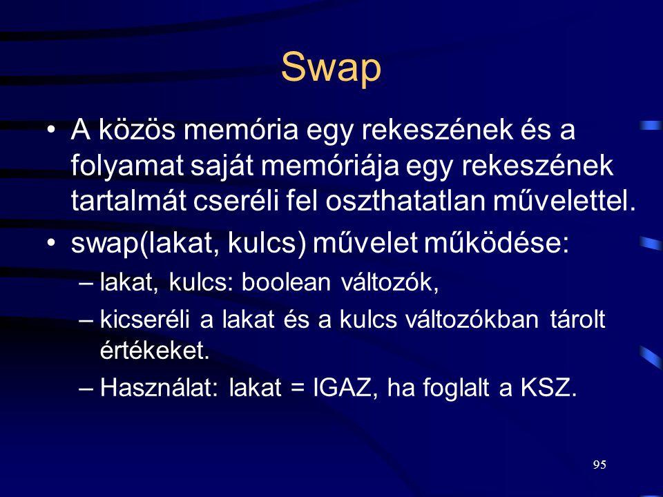 Swap A közös memória egy rekeszének és a folyamat saját memóriája egy rekeszének tartalmát cseréli fel oszthatatlan művelettel.
