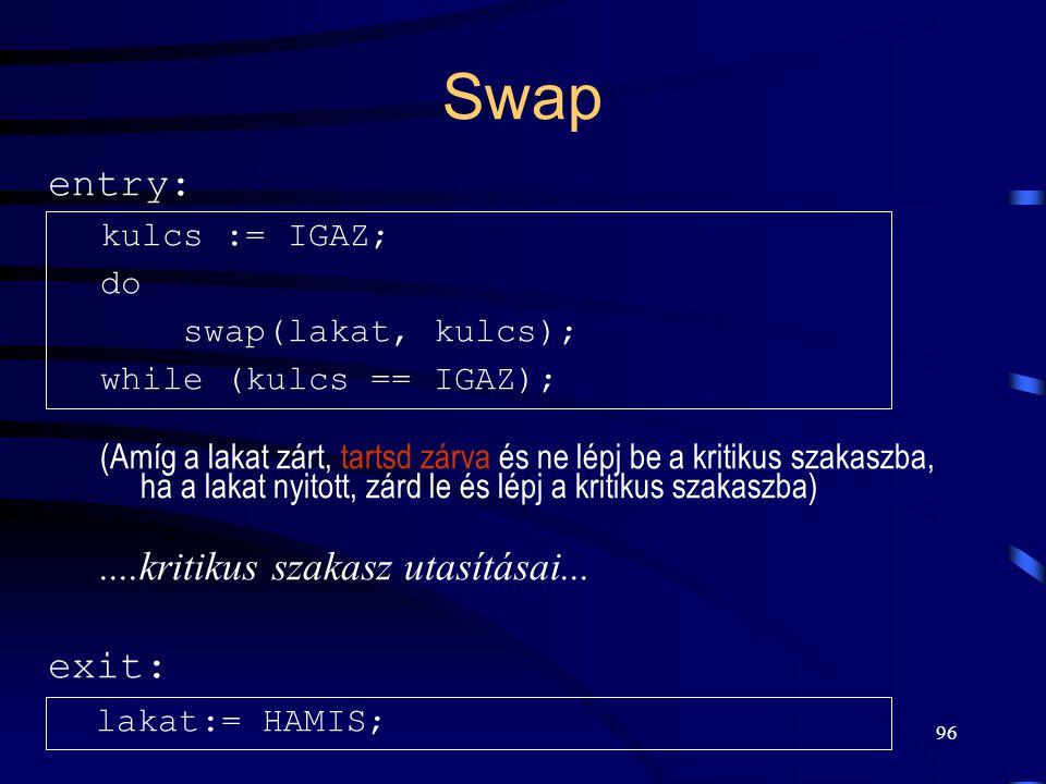 Swap entry: ....kritikus szakasz utasításai... exit: lakat:= HAMIS;