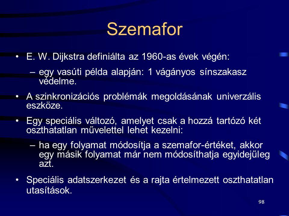 Szemafor E. W. Dijkstra definiálta az 1960-as évek végén: