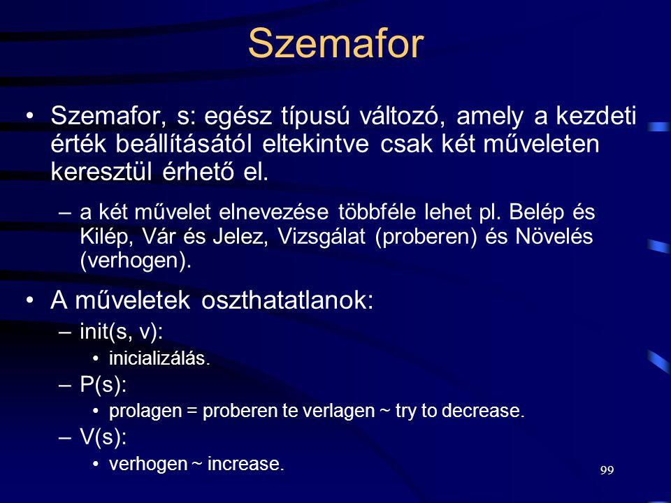 Szemafor Szemafor, s: egész típusú változó, amely a kezdeti érték beállításától eltekintve csak két műveleten keresztül érhető el.