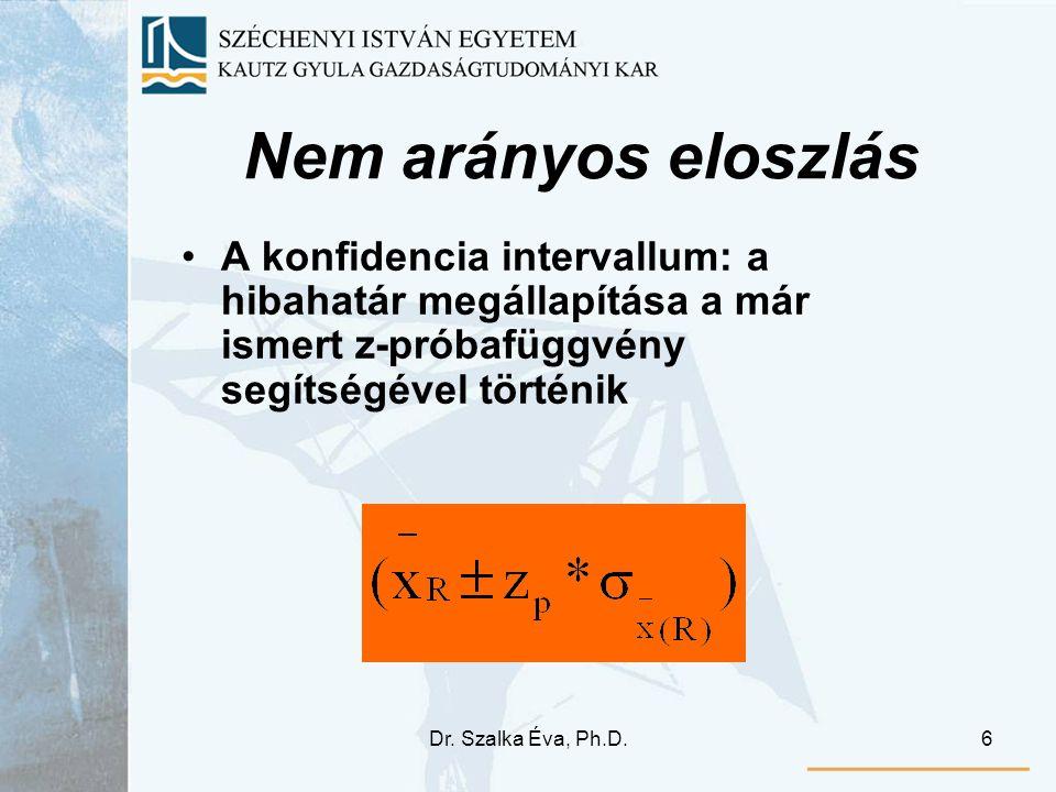 Nem arányos eloszlás A konfidencia intervallum: a hibahatár megállapítása a már ismert z-próbafüggvény segítségével történik.