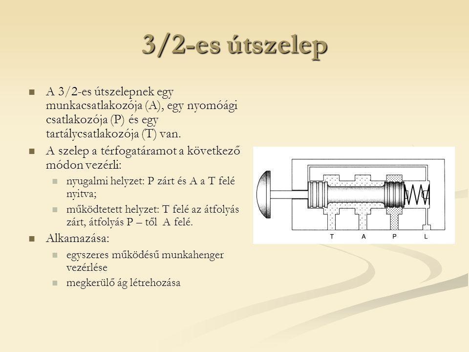 3/2-es útszelep A 3/2-es útszelepnek egy munkacsatlakozója (A), egy nyomóági csatlakozója (P) és egy tartálycsatlakozója (T) van.