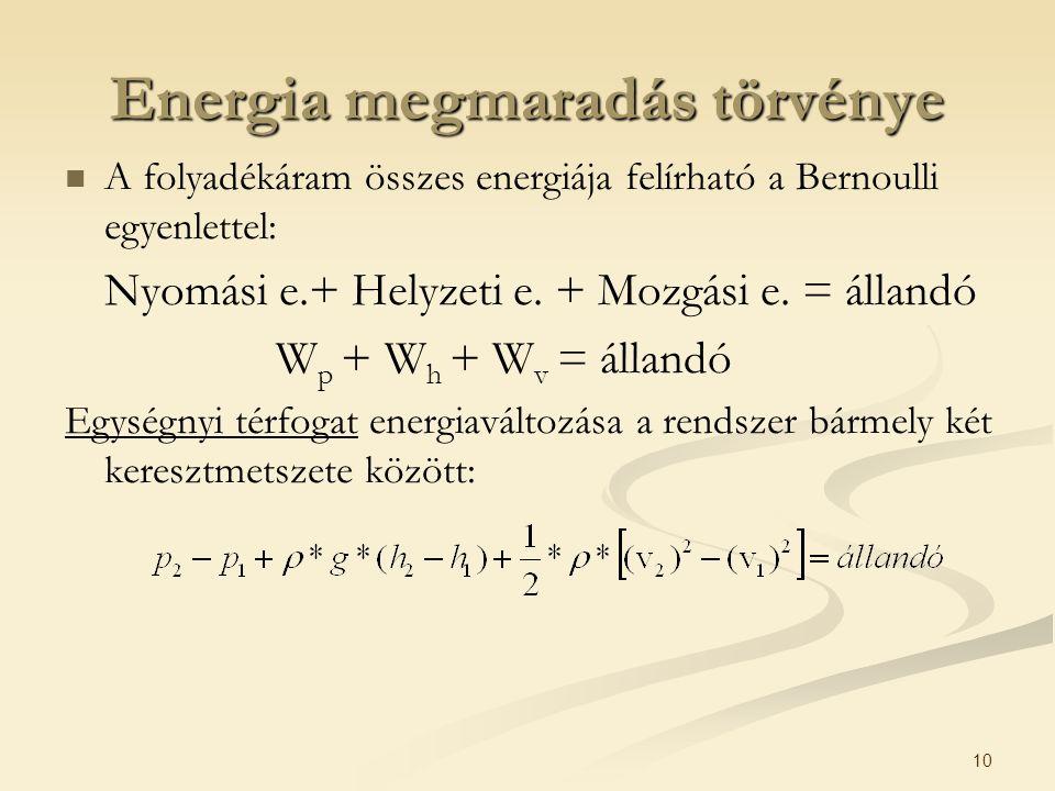 Energia megmaradás törvénye