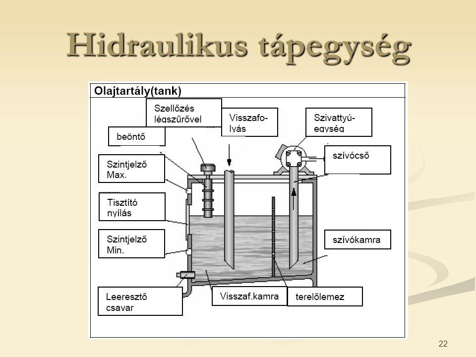 Hidraulikus tápegység